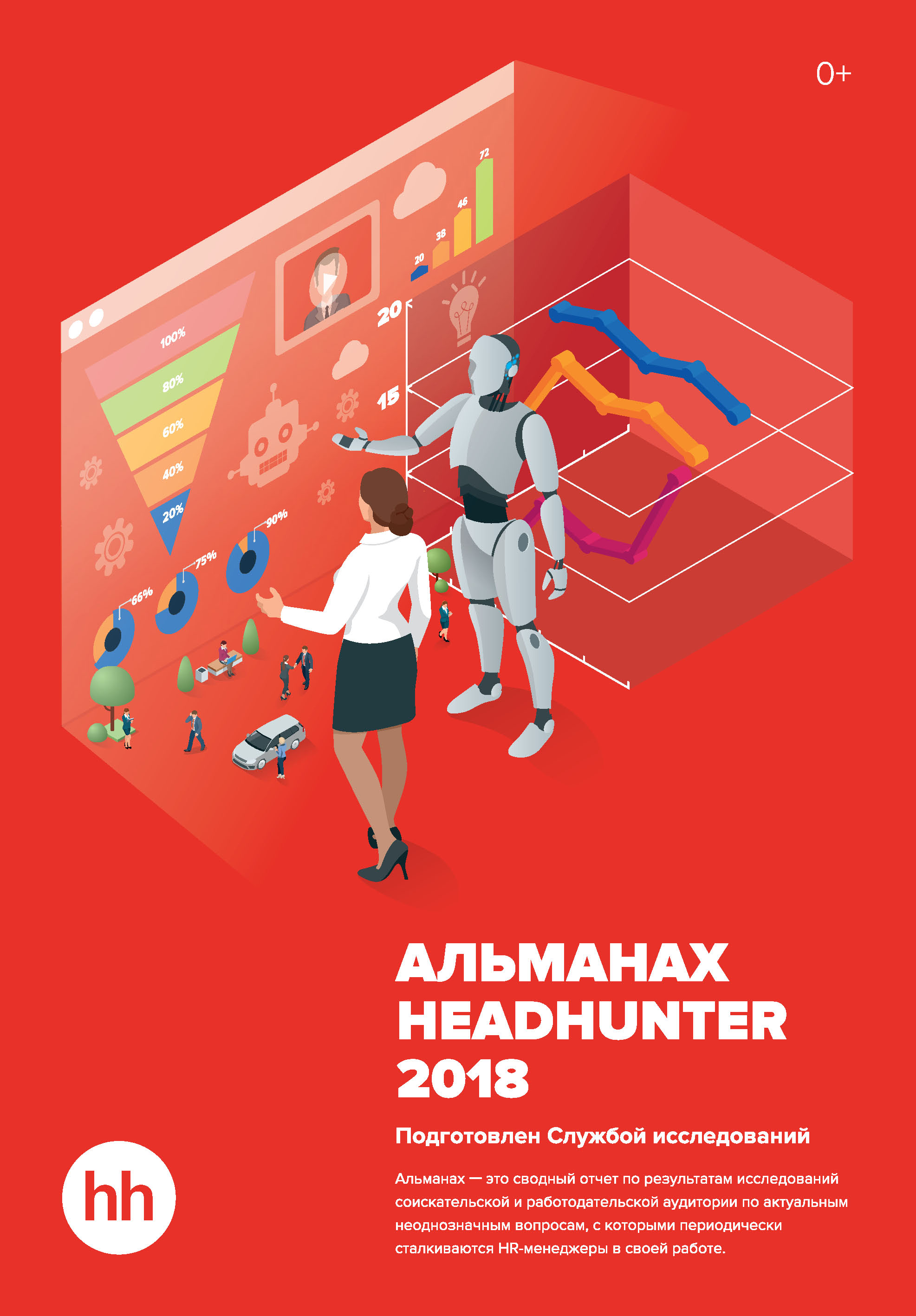 Альманах HeadHunter 2018