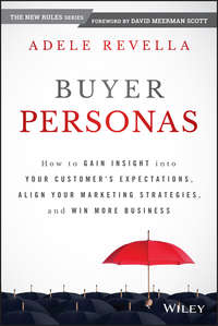 Обложка «Buyer Personas»