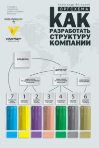 Обложка «Оргсхема. Как разработать структуру компании»
