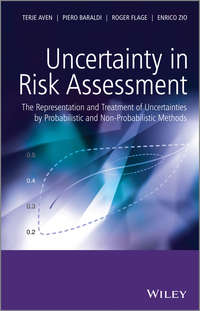 Обложка «Uncertainty in Risk Assessment. The Representation and Treatment of Uncertainties by Probabilistic and Non-Probabilistic Methods»