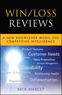 Win / Loss Reviews. A New Knowledge Model for Competitive Intelligence