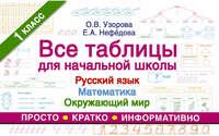 Обложка «Все таблицы для начальной школы. Русский язык, математика, окружающий мир. 1-й класс»