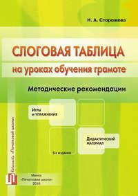 Обложка «Слоговая таблица на уроках обучения грамоте. Методические рекомендации. Игры и упражнения. Дидактический материал»