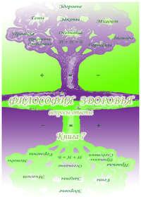 Обложка «Учебник развития сознания. Вопросы и ответы. Книга 7. Философия здоровья»