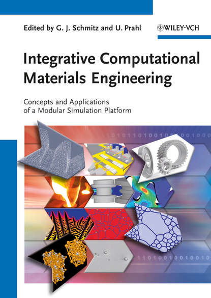 Фото - Schmitz Georg J. Integrative Computational Materials Engineering. Concepts and Applications of a Modular Simulation Platform pt 75x xy mobile platform 360 degree rotating platform manual rotaion stage optical table travel range 75mm x 55mm