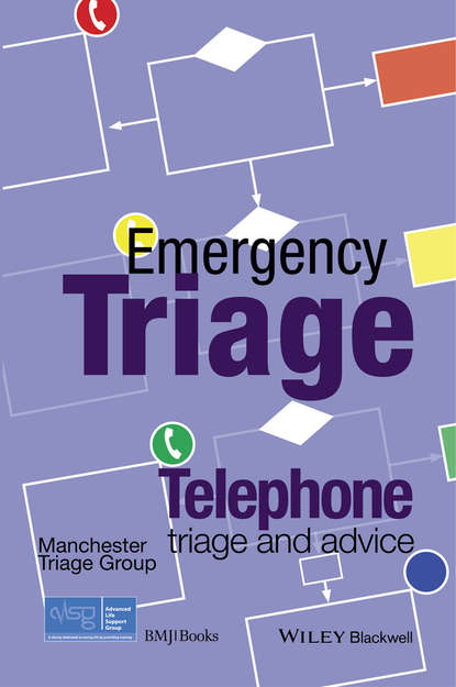 Advanced Life Support Group (ALSG) Emergency Triage. Telephone Triage and Advice