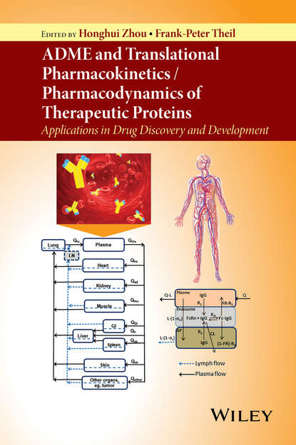 Фото - Honghui Zhou ADME and Translational Pharmacokinetics / Pharmacodynamics of Therapeutic Proteins. Applications in Drug Discovery and Development li chun drug delivery applications of noninvasive imaging validation from biodistribution to sites of action