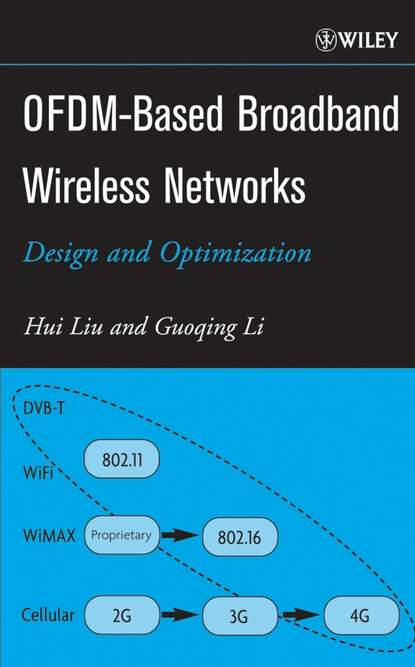 Hui Liu OFDM-Based Broadband Wireless Networks недорого