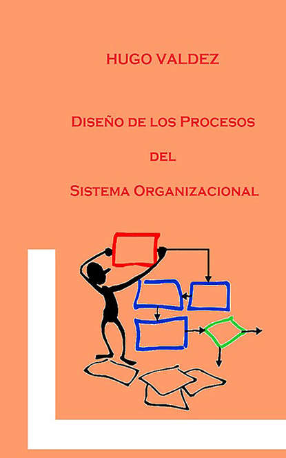 Hugo Valdez Diseño de los procesos del sistema organizacional hugo valdez organizaciones sanas y enfermas