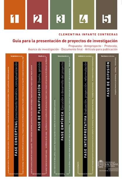Clementina Infante Guía para la presentación de proyectos de investigación недорого