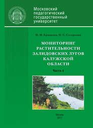 Мониторинг растительности Залидовских лугов Калужской области. Часть 4