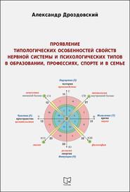 Проявление типологических особенностей свойств нервной системы и психологических типов в образовании, профессиях, спорте и в семье. Опыт применения в научных исследованиях и на практике двигательных методик Е. П. Ильина для измерения свойств нервной системы